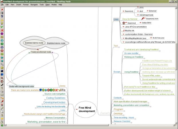 mindmap example