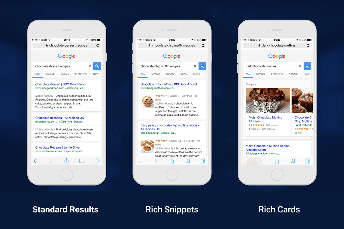 mobile rich snippets
