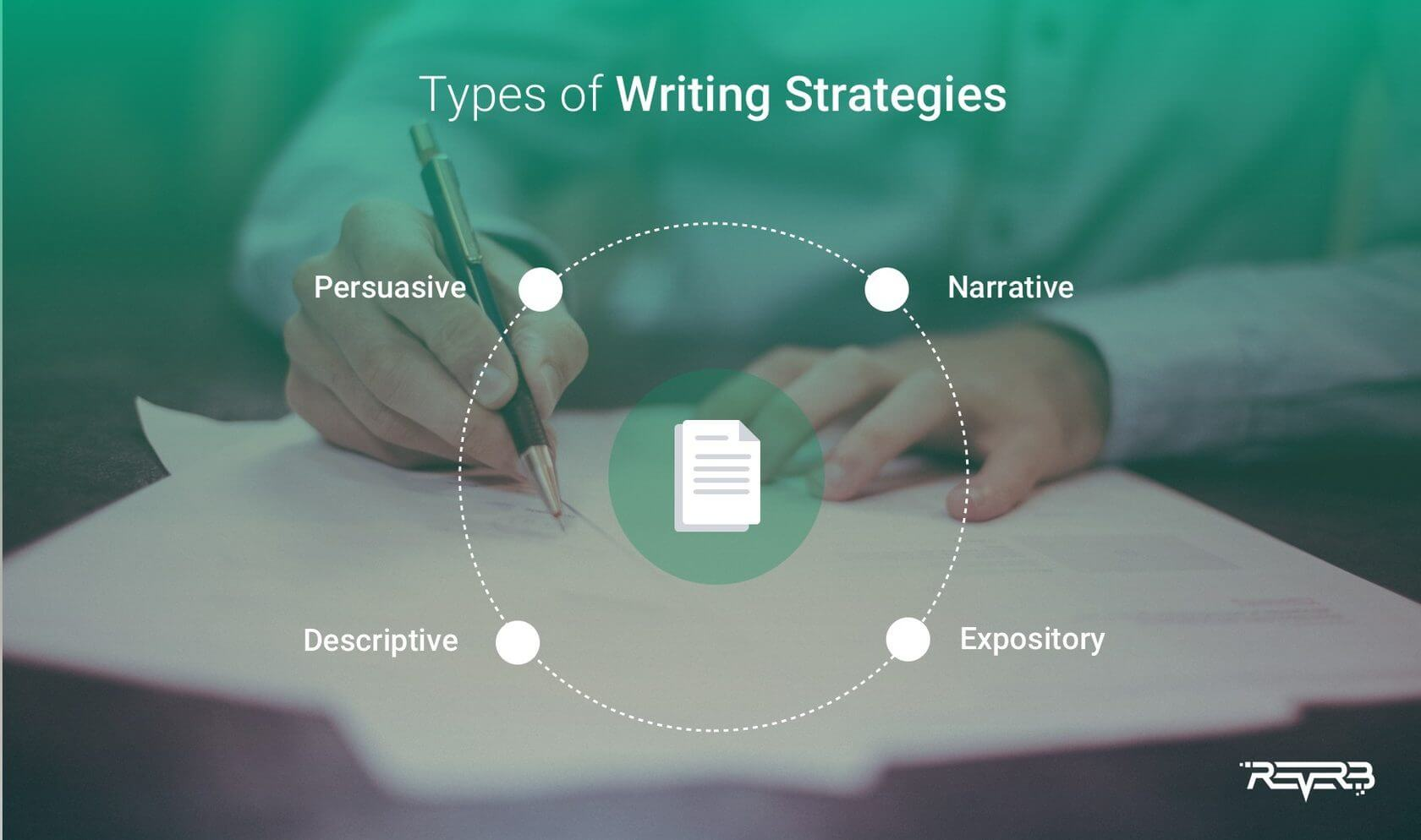 types of writing structure