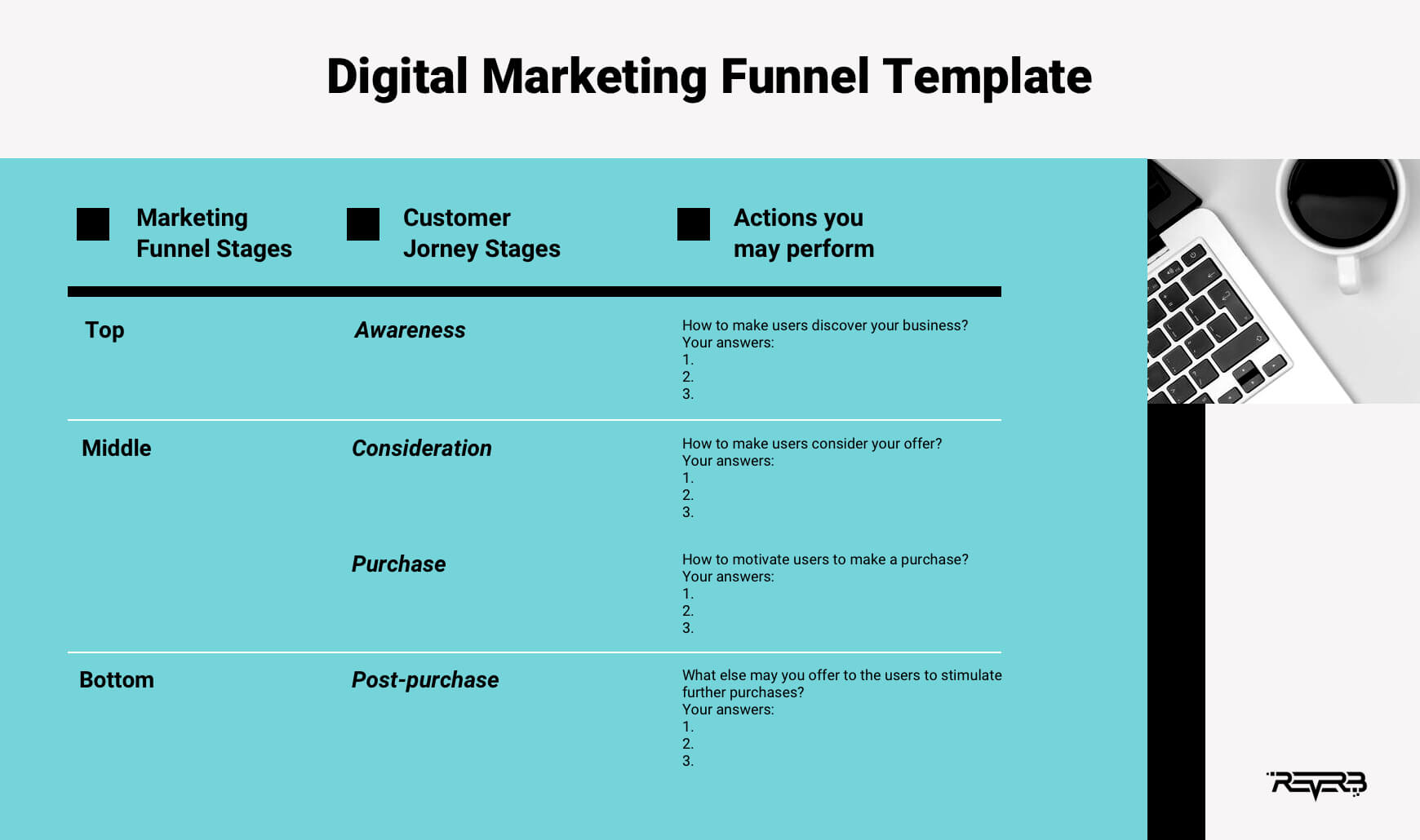 digital marketing funnel template