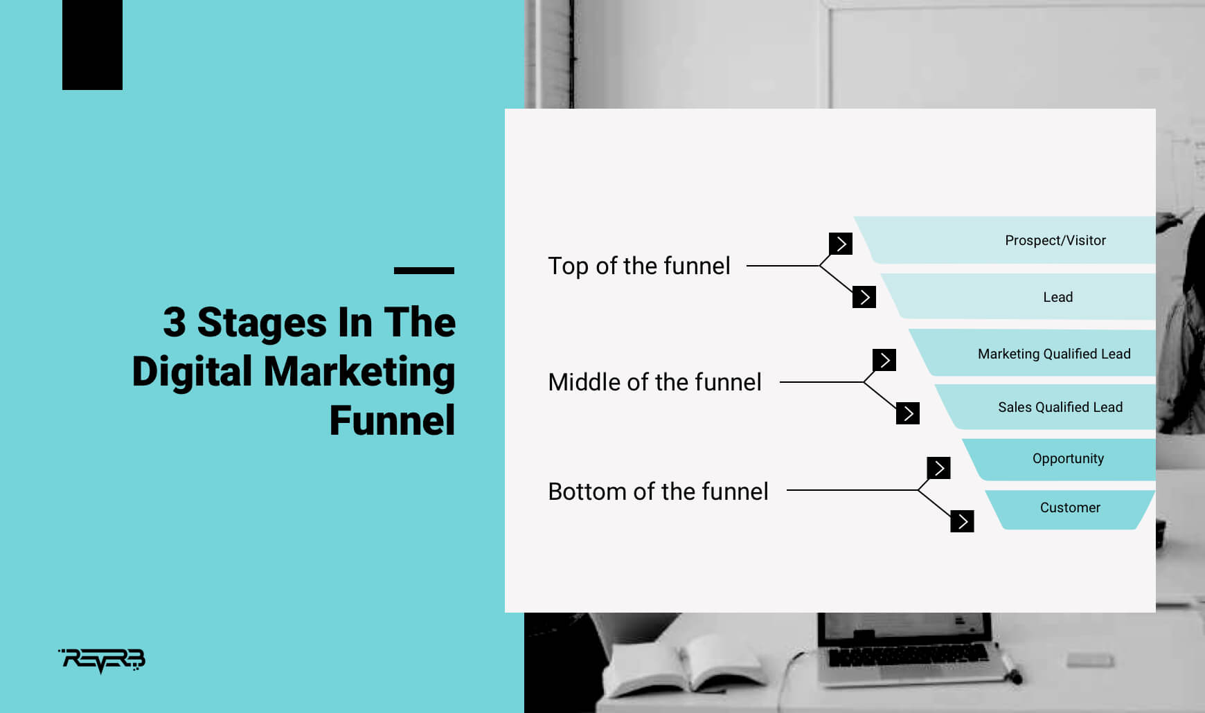 stages in the digital marketing funnel