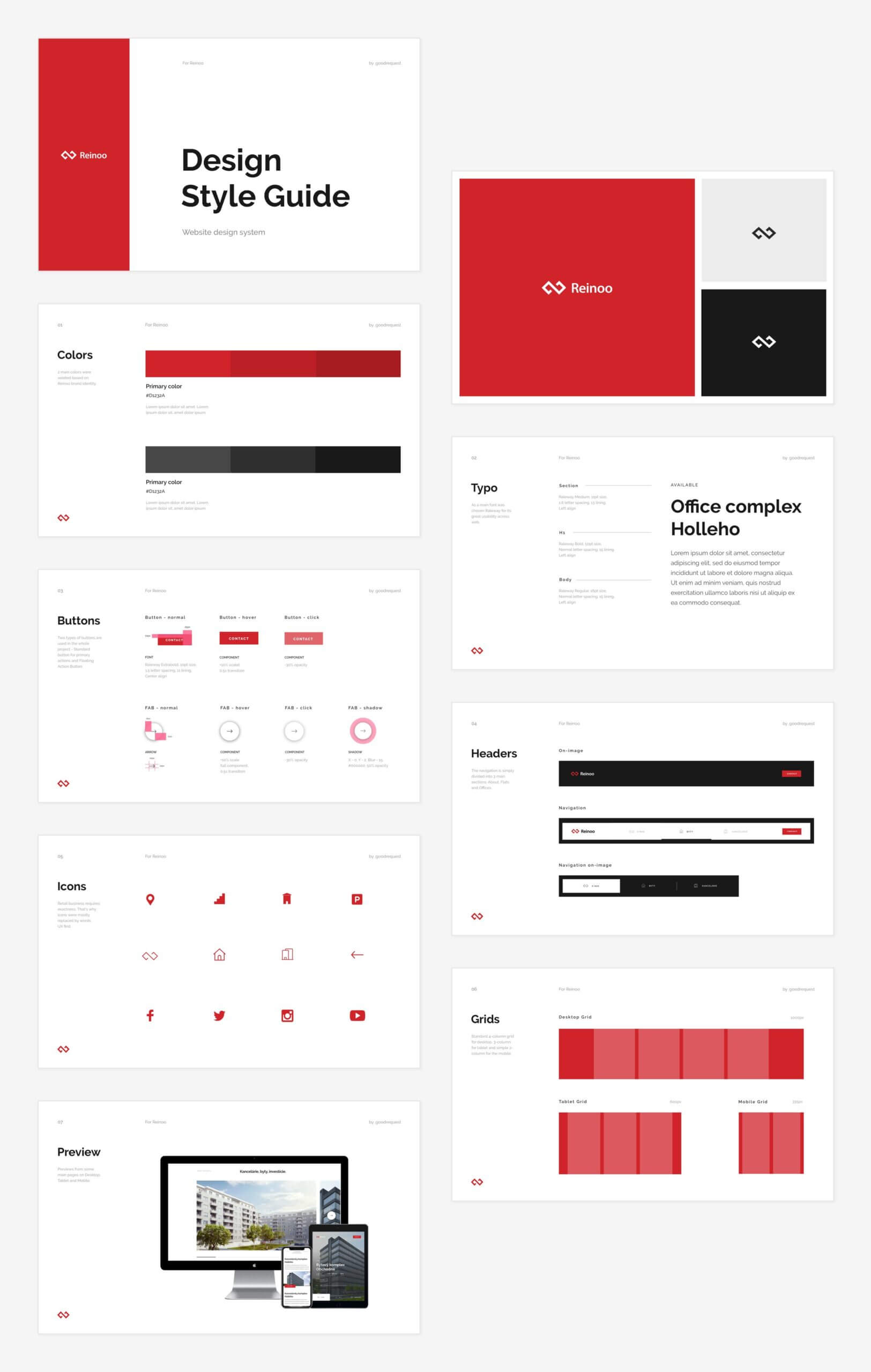 examples of style guide template