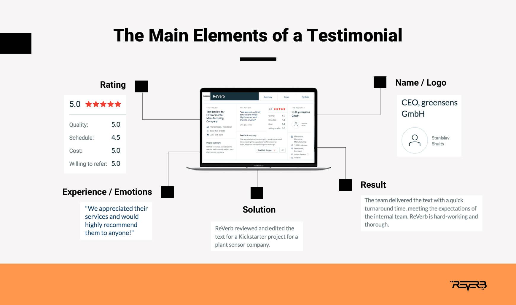 elements of testimonial