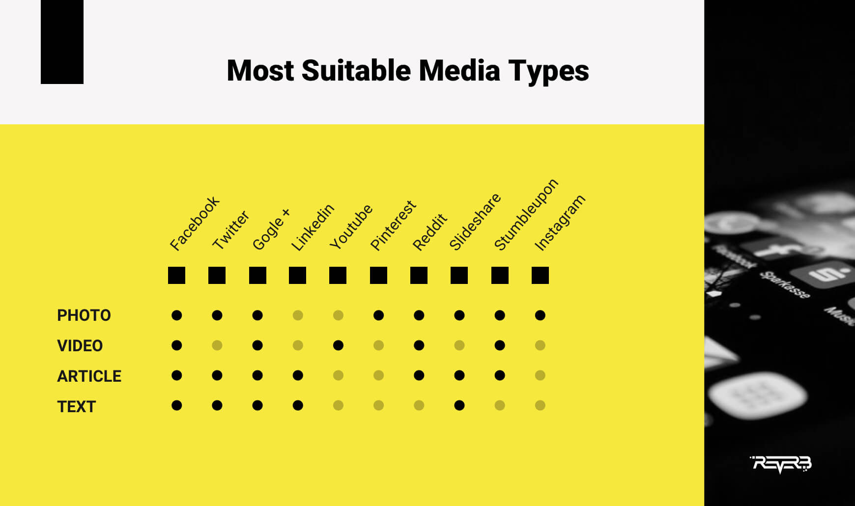 smm content types