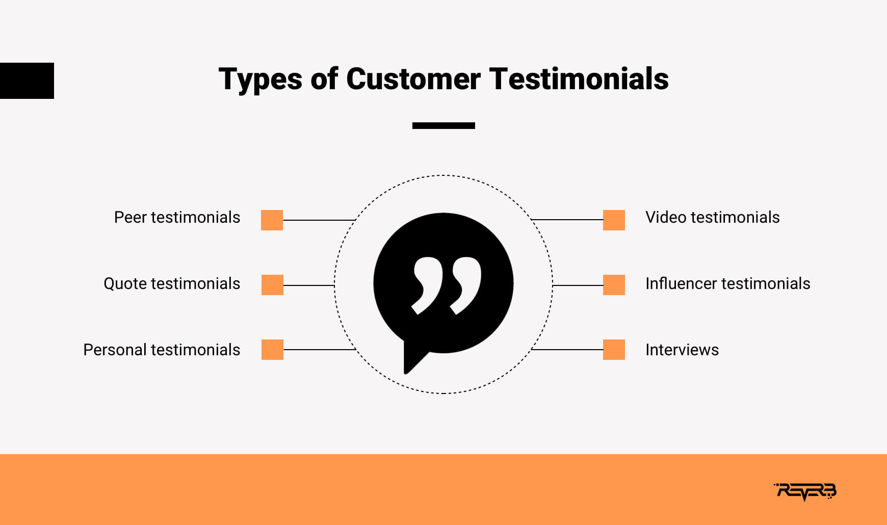 types of testimonials