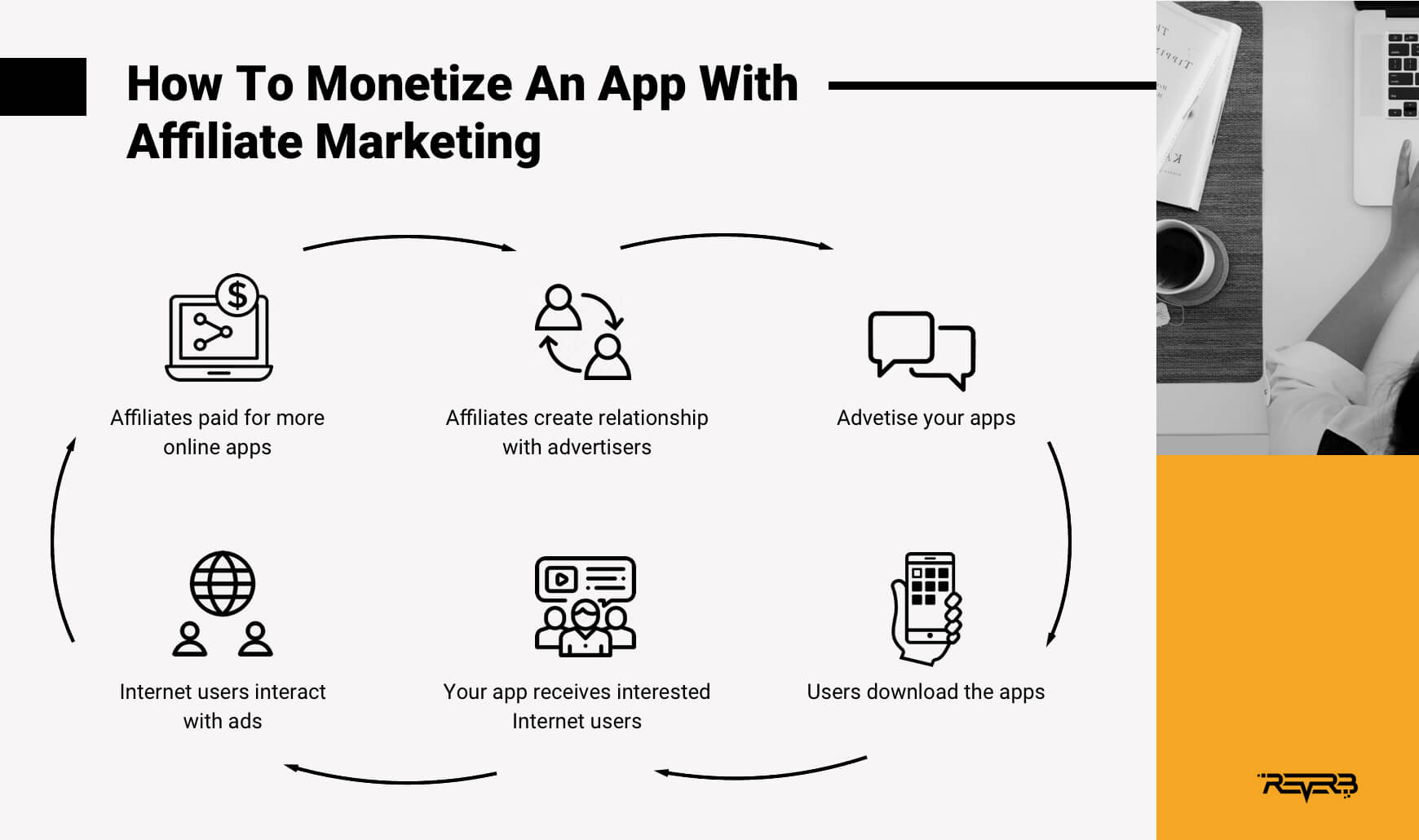 monetize app affiliate marketing